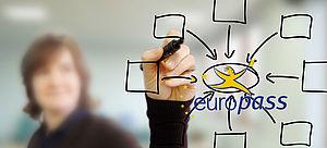 Frau malt ein Netz auf eine Glasscheibe, auf der das Logo von Europass zu sehen ist