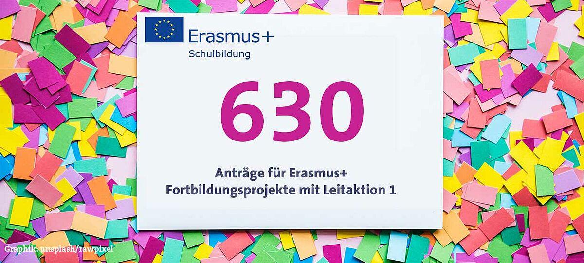 630 Anträge wurden bei Erasmus+ Leitaktion 1 gestellt