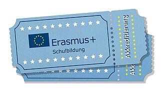 Gezeichnetes Ticket mit Aufschrift Erasmus+ Schulbildung