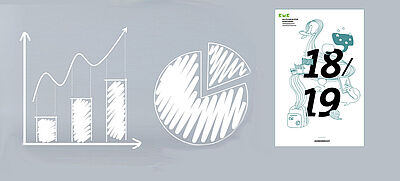 Gezeichnete Diagramme mit Titelbild Jahresbericht